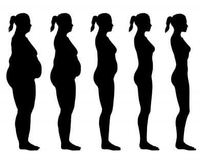 before-after-silhouette